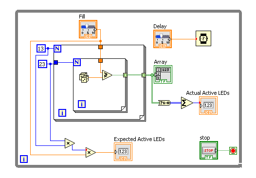 http://www.pererikstrandberg.se/blog/labview_loops/block_diagram.png