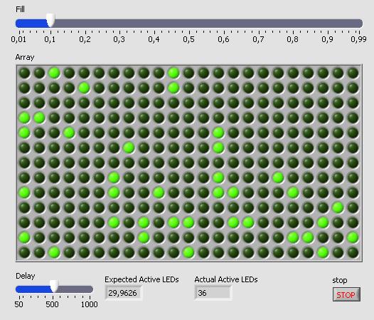 http://www.pererikstrandberg.se/blog/labview_loops/control_panel.png