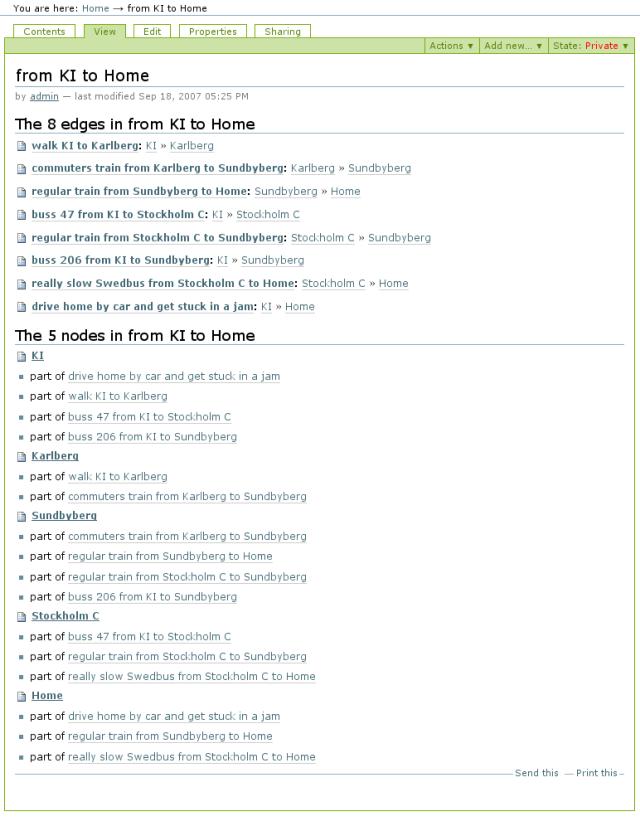 http://www.pererikstrandberg.se/blog/plone/plone_network_view_folderlisting.png