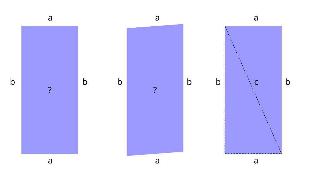 http://www.pererikstrandberg.se/blog/pythagoras/pythagoras1.png