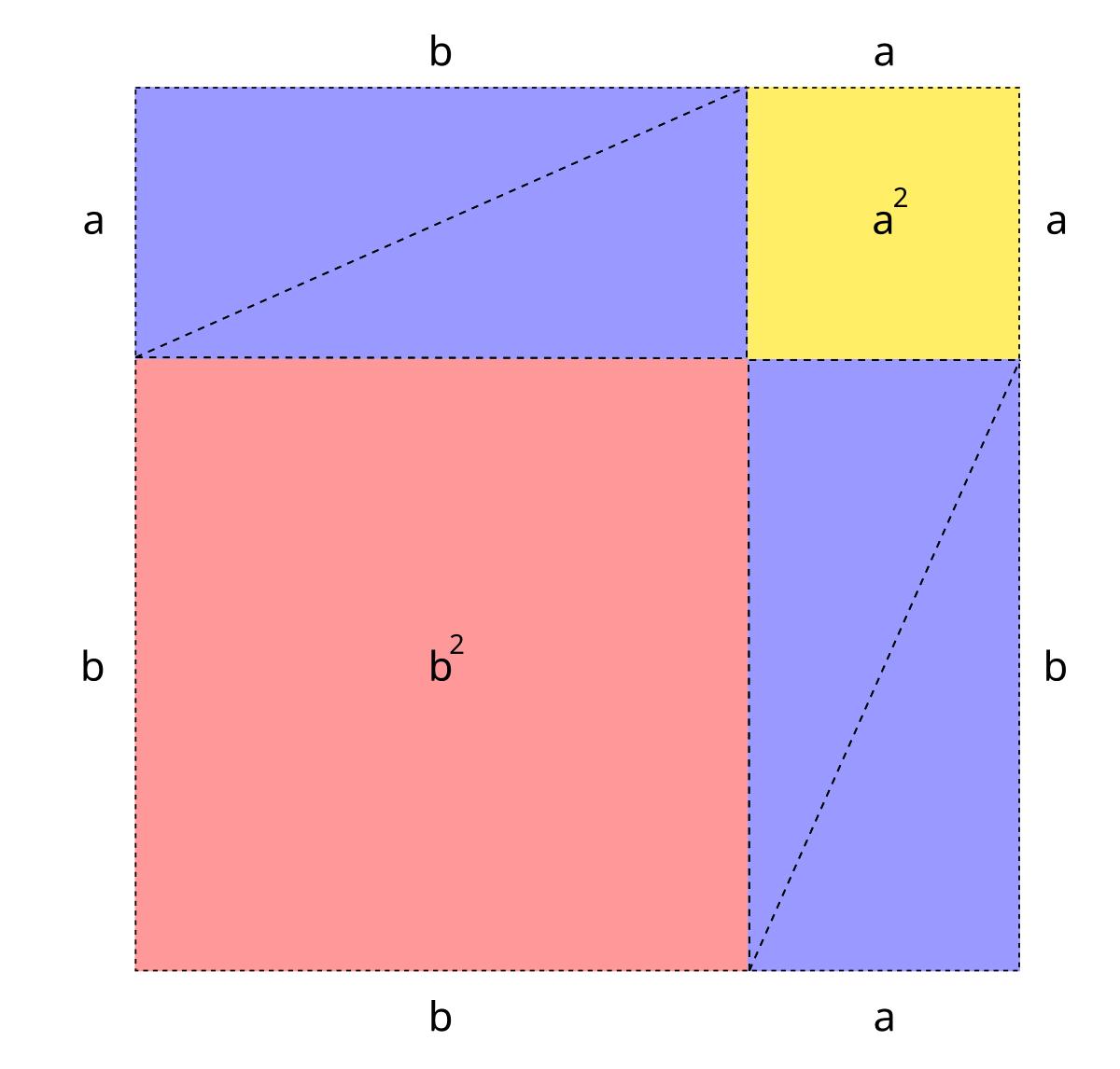 http://www.pererikstrandberg.se/blog/pythagoras/pythagoras2.png