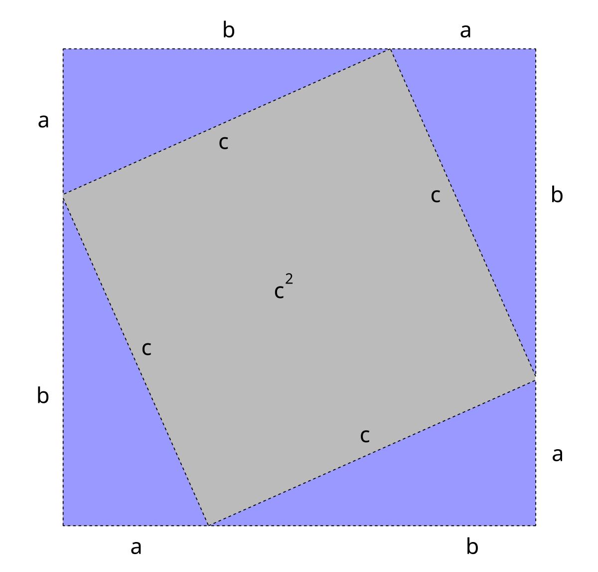 http://www.pererikstrandberg.se/blog/pythagoras/pythagoras3.png