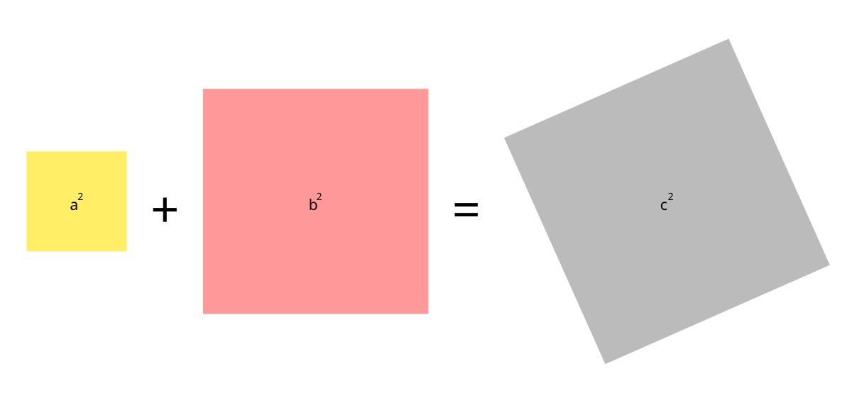 http://www.pererikstrandberg.se/blog/pythagoras/pythagoras4.png