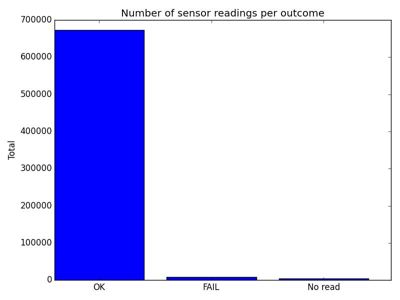 http://www.pererikstrandberg.se/blog/python-data-analysis-sqlite-pandas.png