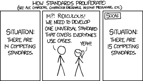http://www.pererikstrandberg.se/blog/xkcd-927-standards.png