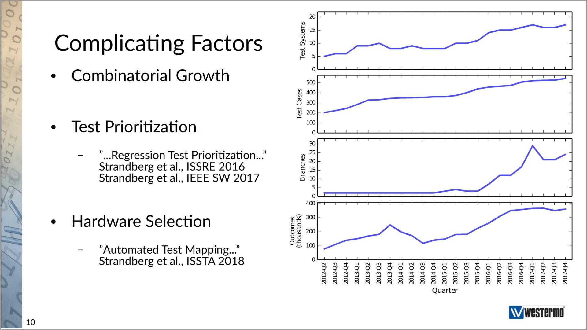 http://www.pererikstrandberg.se/publications/strandberg-2018-growth.png